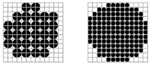 Gráfico resolución impresora